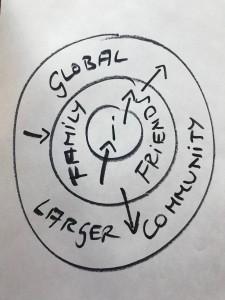 cellular breathing diagram